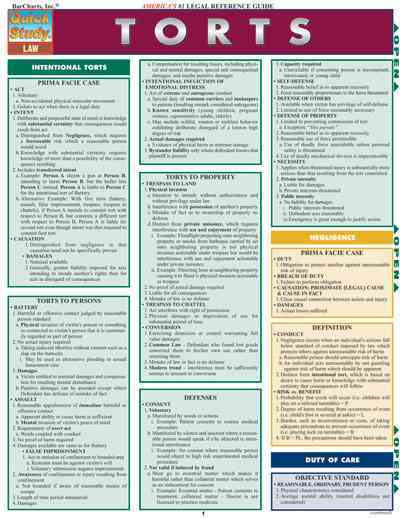 Torts Laminated Reference Guide By Barcharts, Inc. (COM)